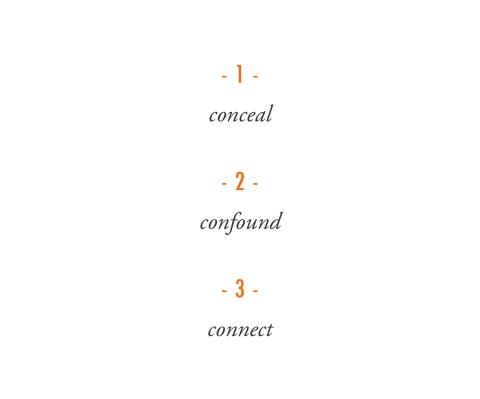 Three C's